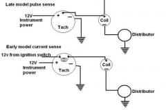 Comparison Tach circuits