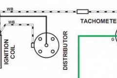tacho Cct
